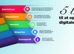 Blogindlæg om hvordan du kan opbygge din digitale egenkapital på de sociale medier