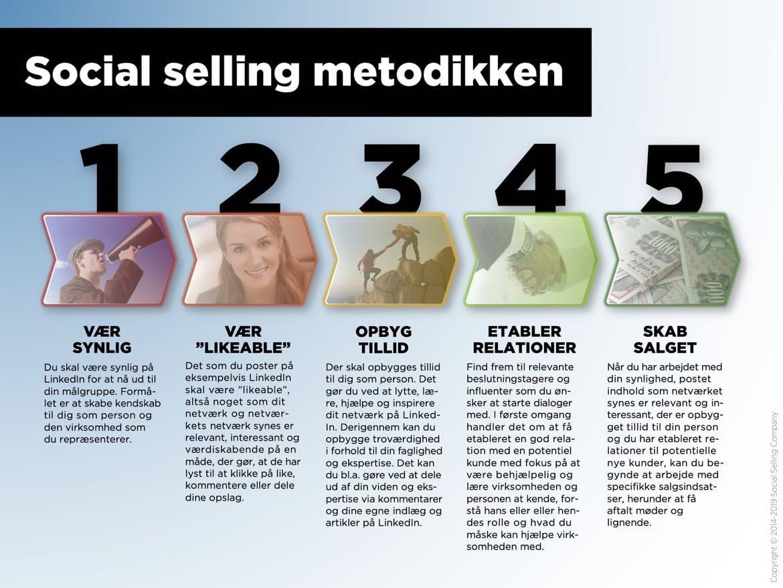 Information om hvad social selling virker i praksis
