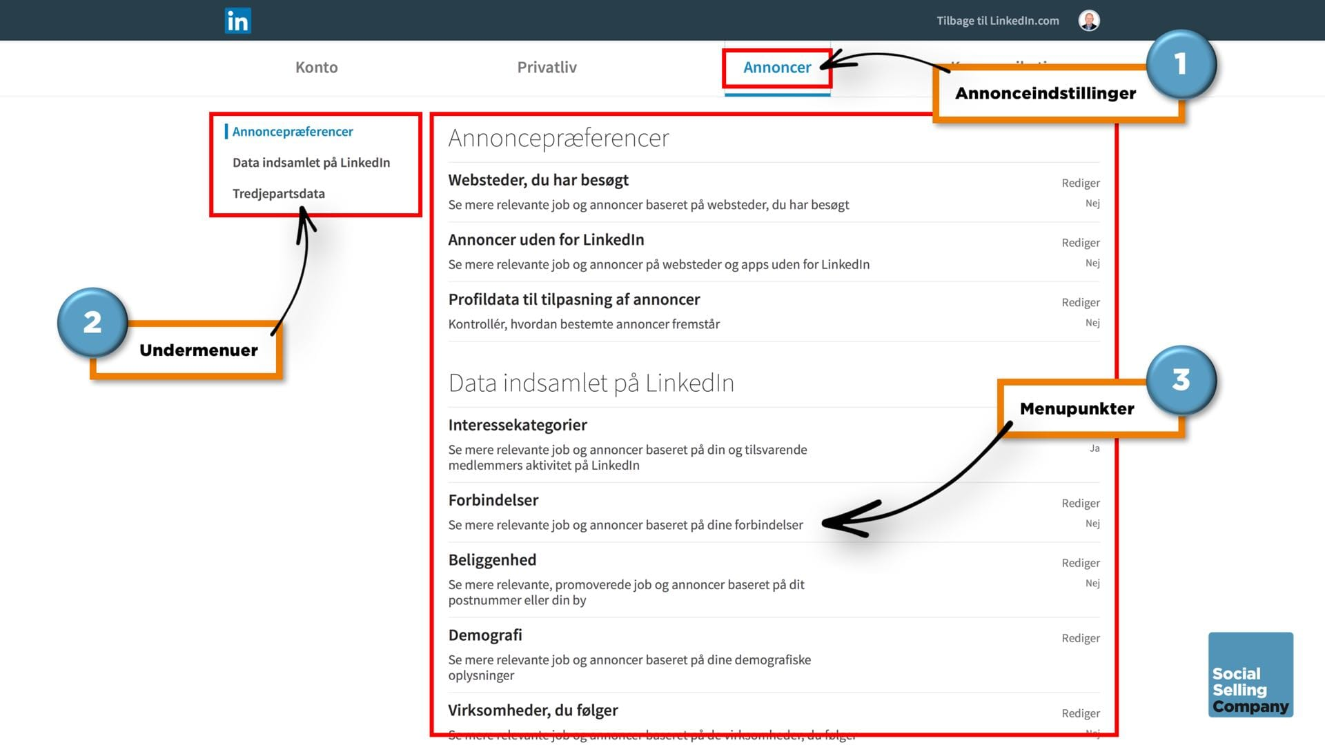 Den ultimative guide til den perfekte LinkedIn profil