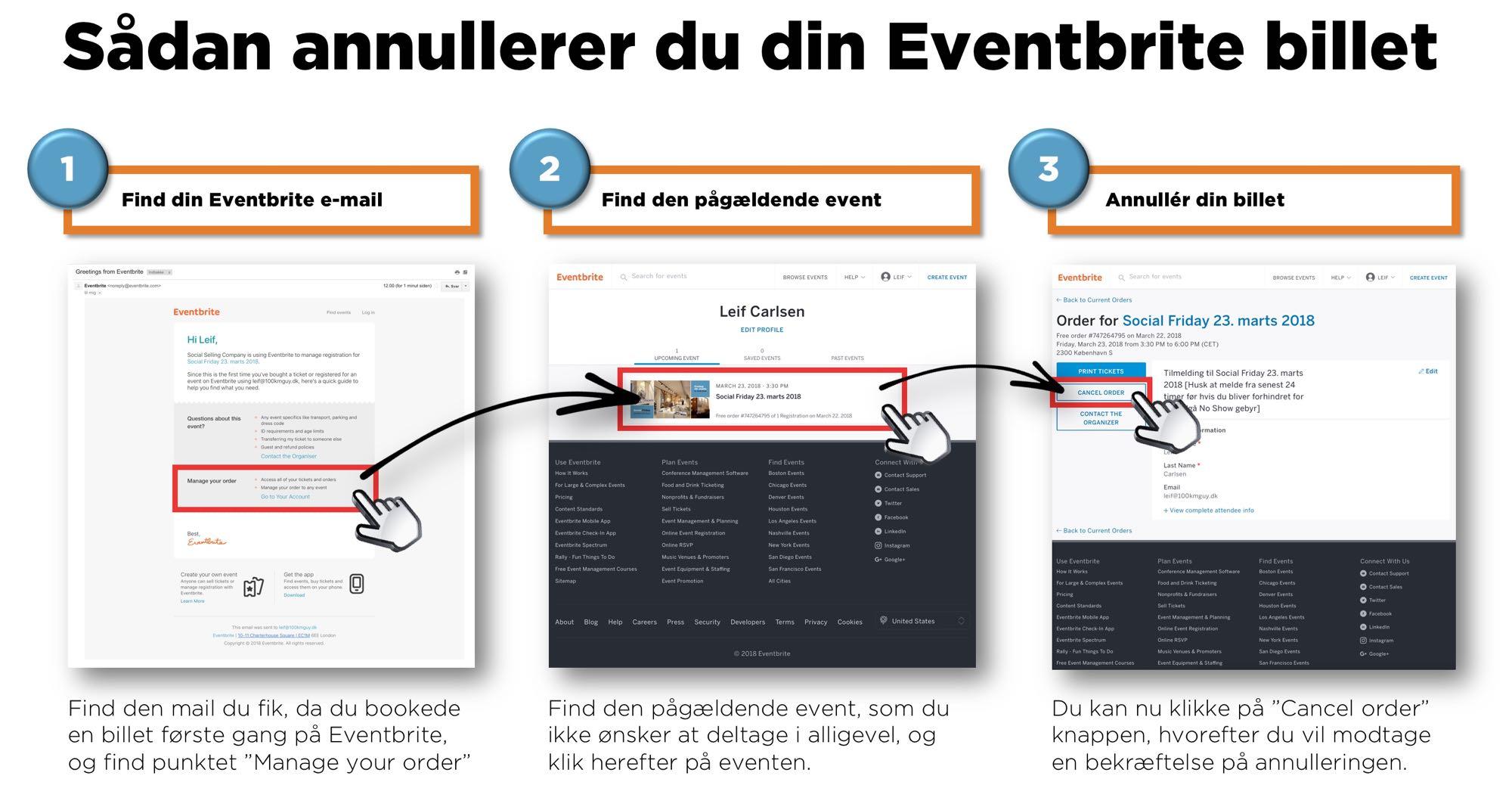 Guide til hvordan du kan annullere din Eventbrite billet
