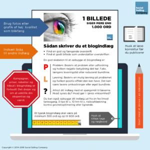 Visuel guide til hvordan du skriver et blogindlæg